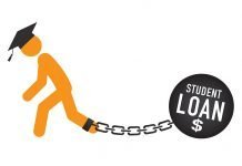 Impending Loan Debt