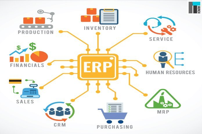 According to the latest finance news, top 5 ERP Solutions for businesses