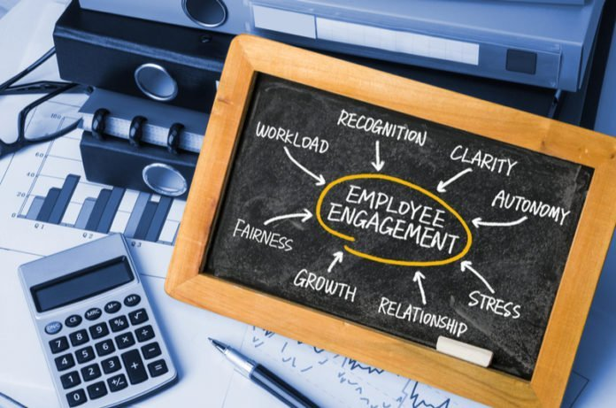 Real time employee engagement programme | iTMunch