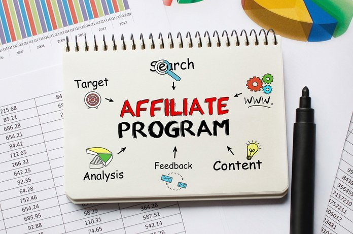Websites Which Are Using Affiliate Marketing To Make Money