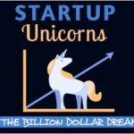 "Read the latest blog titled, ""Top Unicorn Companies Changing the World of Technology"""