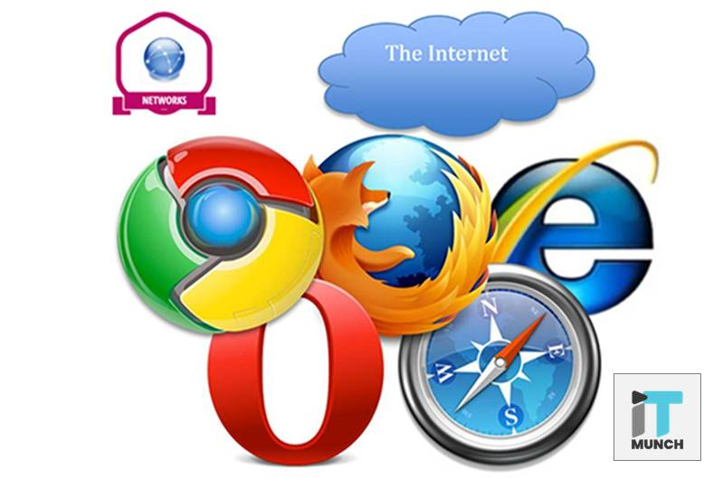 "Read the latest blog titled, ""The Evolution of the World Wide Web"""