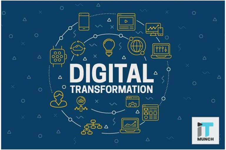 Digital Transformation Strategies: Key To Changing Business Dynamics