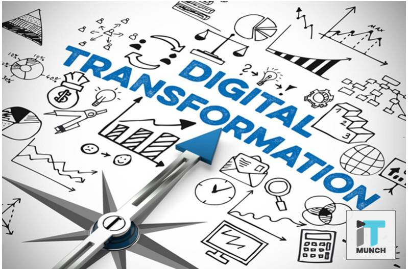 "Read the latest blog titled, ""Digital Transformation Strategies: Key To Changing Business Dynamics"""
