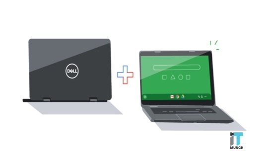 Google partners with Dell to promote Chromebook | iTMunch