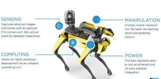 Boston dynamics quadrupedal robot | iTMunch