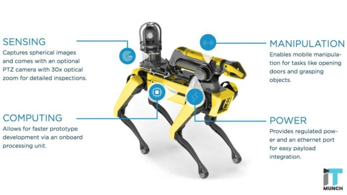 Boston dynamics quadrupedal robot | iTMunch