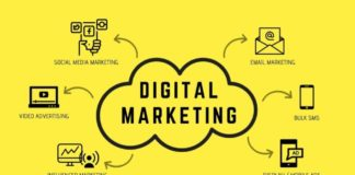 Digital Marketing | iTMunch