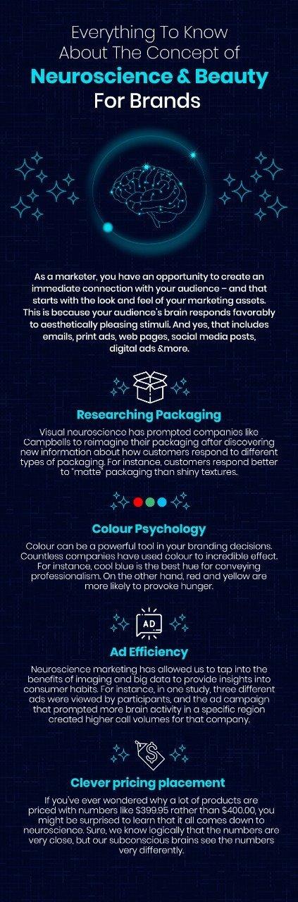 Neuroscience & Beauty for Brands | iTMunch