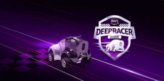 DeepRacer by AWS| iTMunch