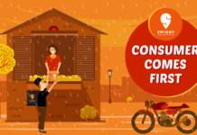 Swiggy - Consumer comes first   iTMunch