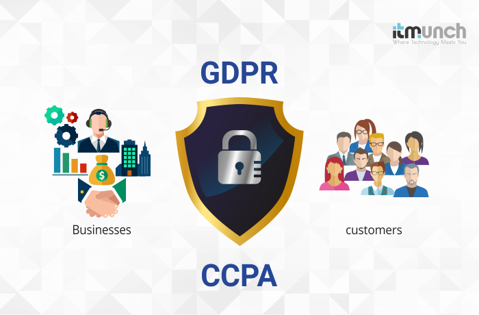 GDPR and CCPA | iTMunch