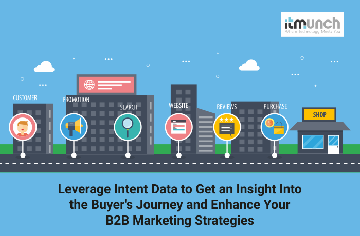 Intent data to drive ROI   iTMunch