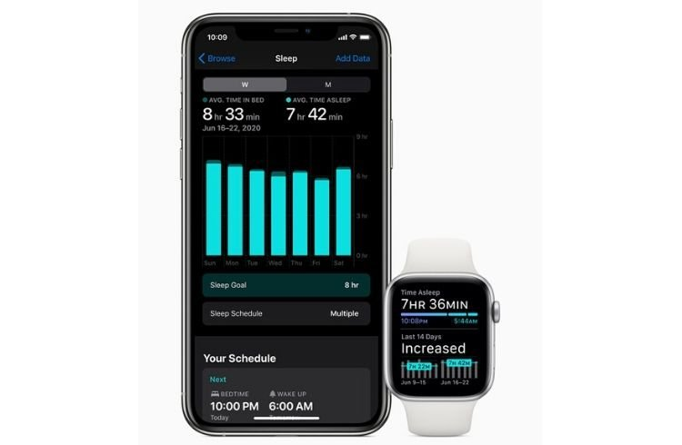 Sleep tracking with WatchOS - Apple WWDC 2020 | iTMunch