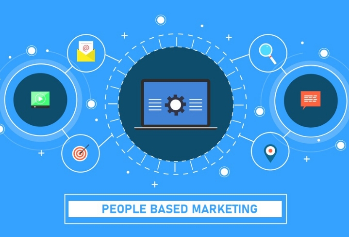 What is People-Based Marketing and What are its Benefits?