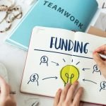 funding for idea | iTMunch