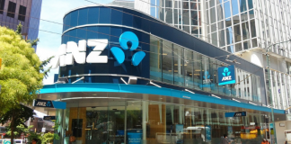 ANZ Bank | iTMunch