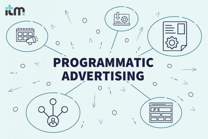 programmatic advertising | iTMunch