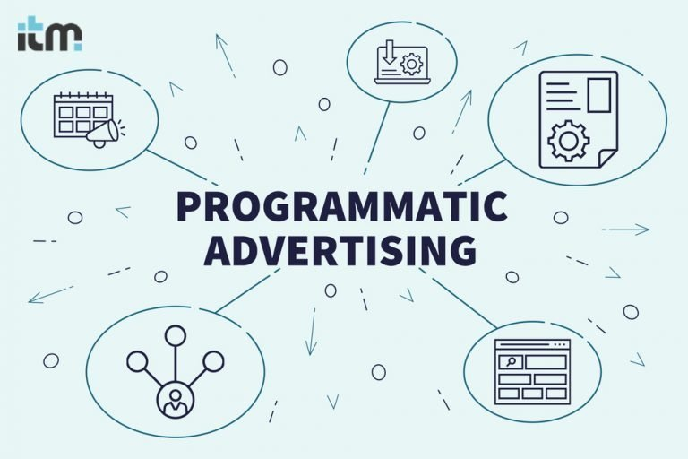 10 reasons why your brand should adopt programmatic advertising NOW!